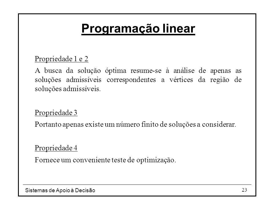 Sistemas de Apoio à Decisão 23 Programação linear Propriedade 1 e 2 A busca da solução óptima resume-se à análise de apenas as soluções admissíveis co