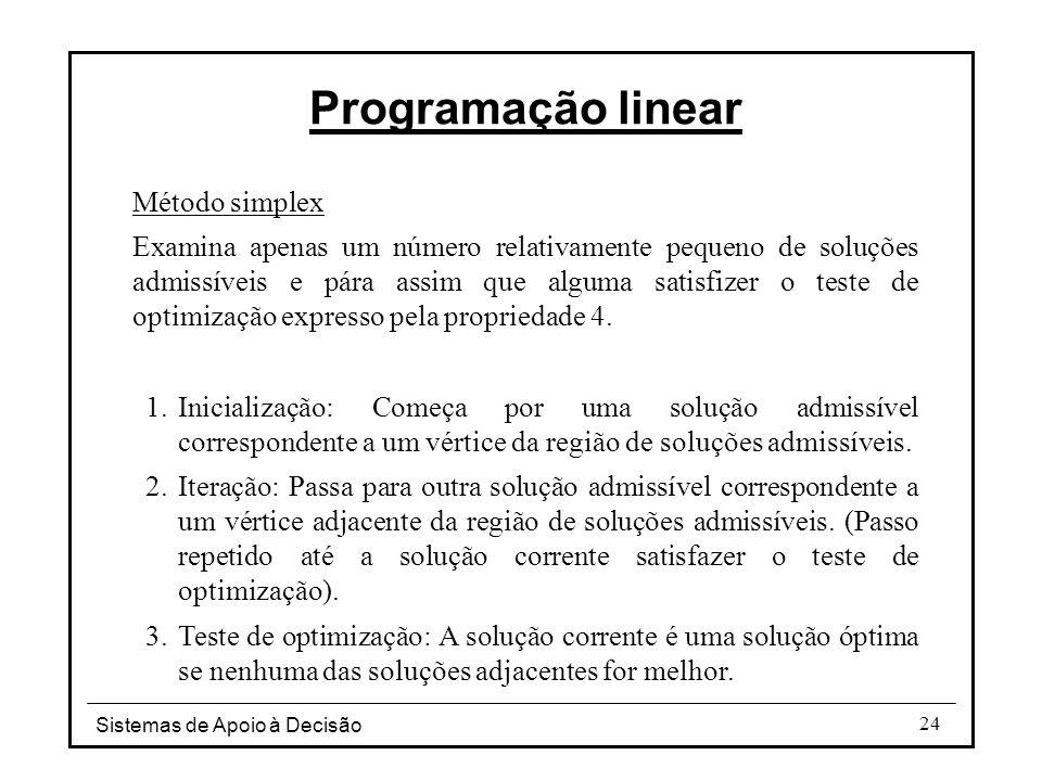 Sistemas de Apoio à Decisão 24 Programação linear Método simplex Examina apenas um número relativamente pequeno de soluções admissíveis e pára assim q