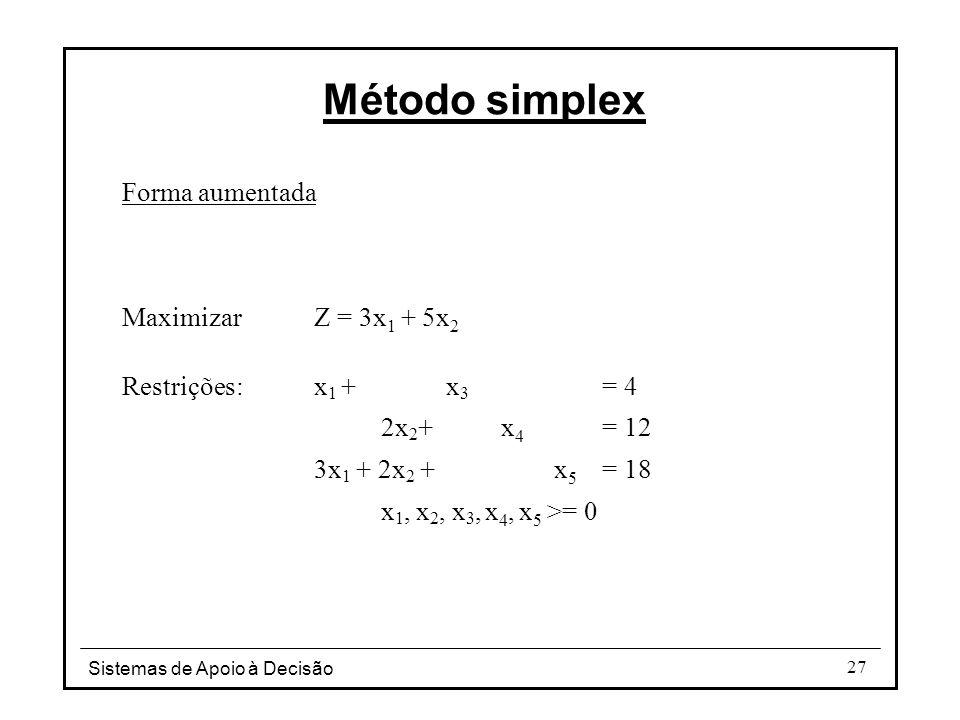 Sistemas de Apoio à Decisão 27 Método simplex Forma aumentada MaximizarZ = 3x 1 + 5x 2 Restrições:x 1 + x 3 = 4 2x 2 + x 4 = 12 3x 1 + 2x 2 + x 5 = 18