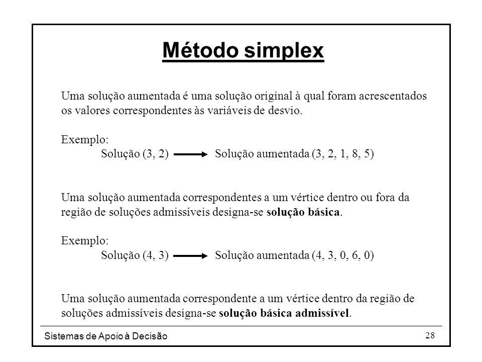 Sistemas de Apoio à Decisão 28 Uma solução aumentada é uma solução original à qual foram acrescentados os valores correspondentes às variáveis de desv