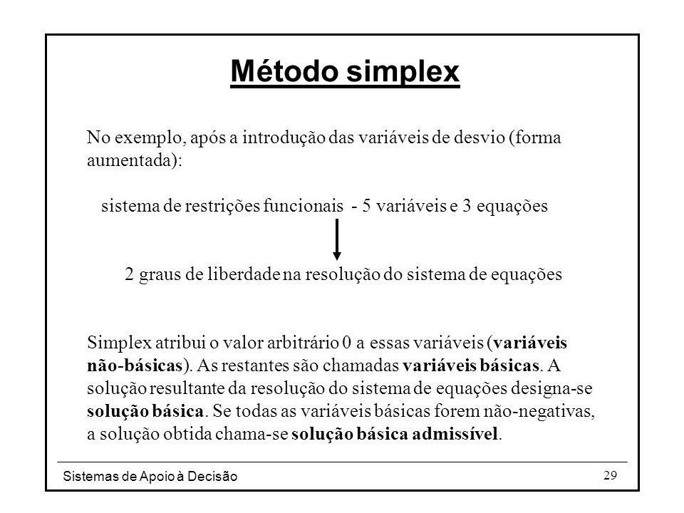 Sistemas de Apoio à Decisão 29 No exemplo, após a introdução das variáveis de desvio (forma aumentada): sistema de restrições funcionais - 5 variáveis