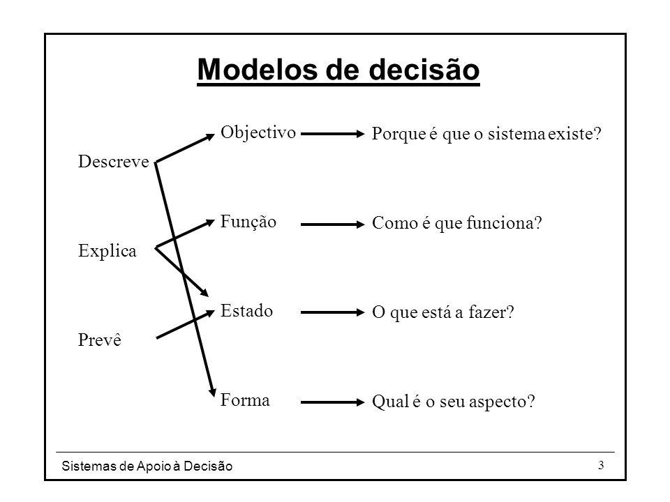 Sistemas de Apoio à Decisão 4 Modelos de decisão Um modelo é um mecanismo para prever o resultado de saída de um sistema real, sob determinadas condições especificadas pelos dados de entrada do modelo, sem que se tenha que usar o próprio sistema real.