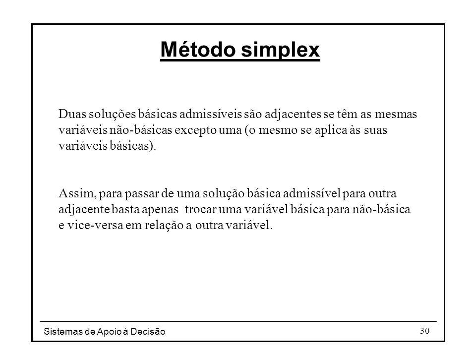 Sistemas de Apoio à Decisão 30 Duas soluções básicas admissíveis são adjacentes se têm as mesmas variáveis não-básicas excepto uma (o mesmo se aplica