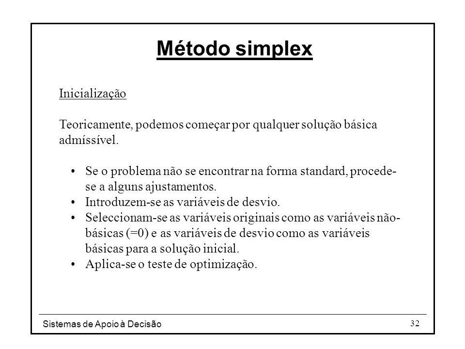 Sistemas de Apoio à Decisão 32 Método simplex Inicialização Teoricamente, podemos começar por qualquer solução básica admíssível. Se o problema não se