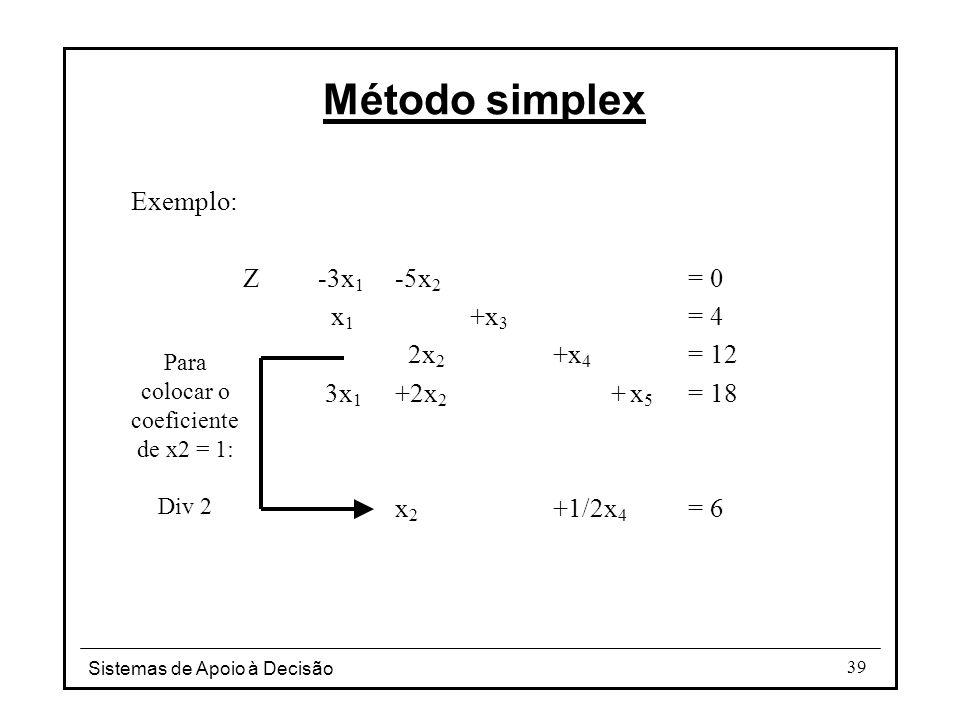 Sistemas de Apoio à Decisão 39 Exemplo: Z -3x 1 -5x 2 = 0 x 1 +x 3 = 4 2x 2 +x 4 = 12 3x 1 +2x 2 + x 5 = 18 x 2 +1/2x 4 = 6 Para colocar o coeficiente