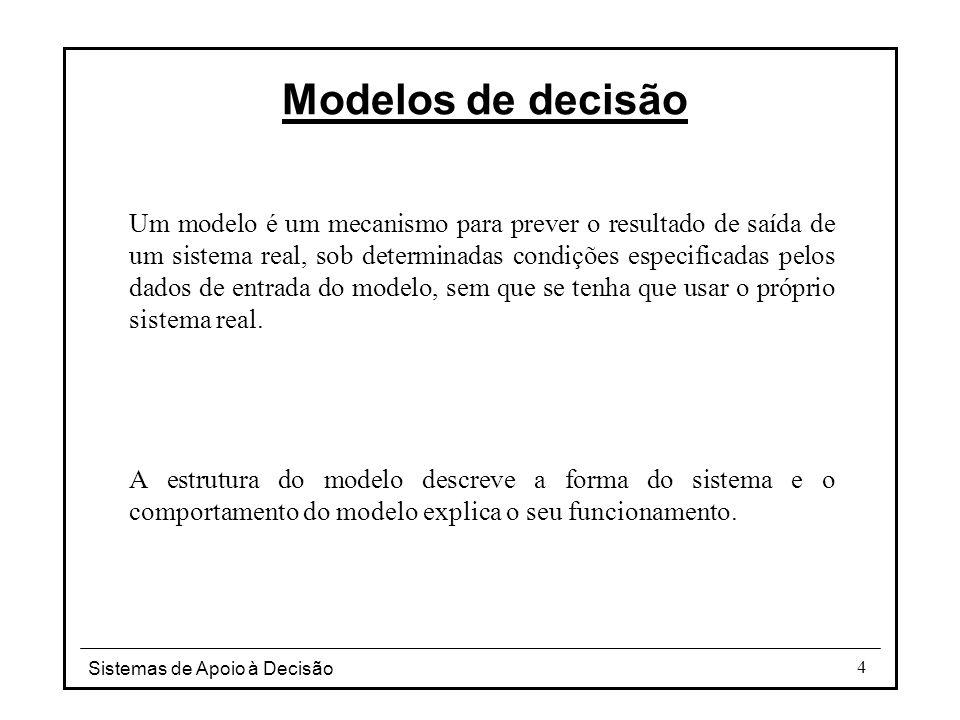 Sistemas de Apoio à Decisão 4 Modelos de decisão Um modelo é um mecanismo para prever o resultado de saída de um sistema real, sob determinadas condiç