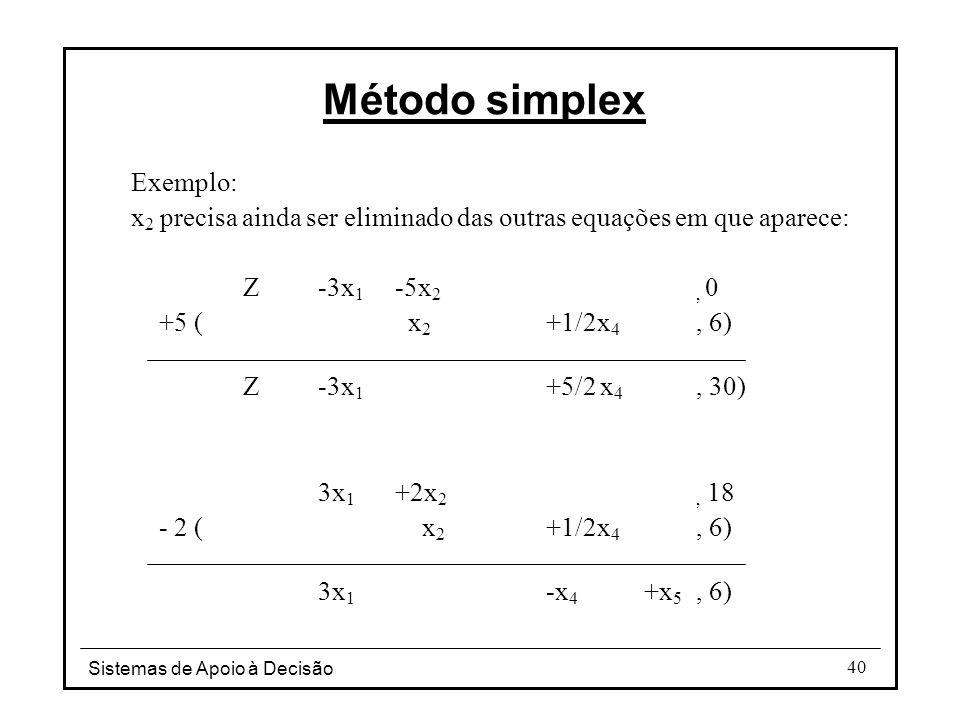 Sistemas de Apoio à Decisão 40 Exemplo: x 2 precisa ainda ser eliminado das outras equações em que aparece: Z -3x 1 -5x 2, 0 +5 ( x 2 +1/2x 4, 6) Z -3