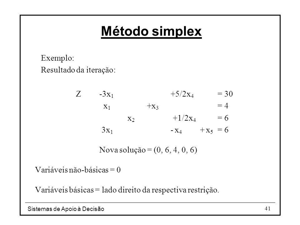 Sistemas de Apoio à Decisão 41 Exemplo: Resultado da iteração: Z -3x 1 +5/2x 4 = 30 x 1 +x 3 = 4 x 2 +1/2x 4 = 6 3x 1 - x 4 + x 5 = 6 Nova solução = (