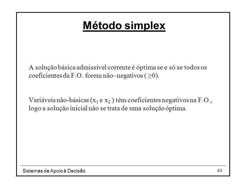 Sistemas de Apoio à Decisão 44 A solução básica admissível corrente é óptima se e só se todos os coeficientes da F.O. forem não–negativos ( ≥0). Variá