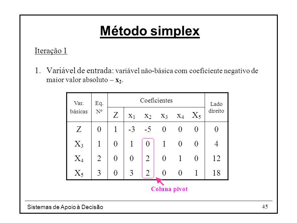 Sistemas de Apoio à Decisão 45 Iteração 1 1.Variável de entrada: variável não-básica com coeficiente negativo de maior valor absoluto – x 2. Var. bási
