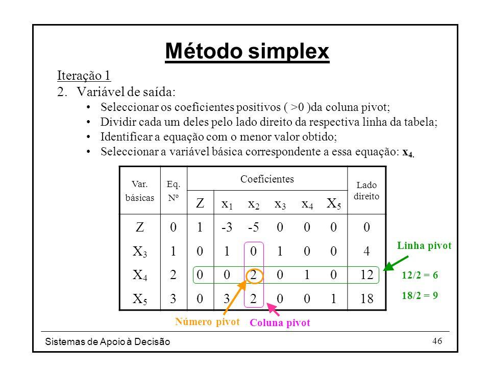 Sistemas de Apoio à Decisão 46 Iteração 1 2.Variável de saída: Seleccionar os coeficientes positivos ( >0 )da coluna pivot; Dividir cada um deles pelo
