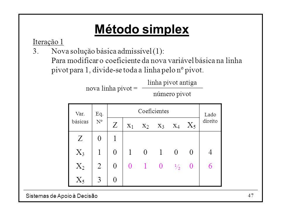 Sistemas de Apoio à Decisão 47 Iteração 1 3.Nova solução básica admissível (1): Para modificar o coeficiente da nova variável básica na linha pivot pa