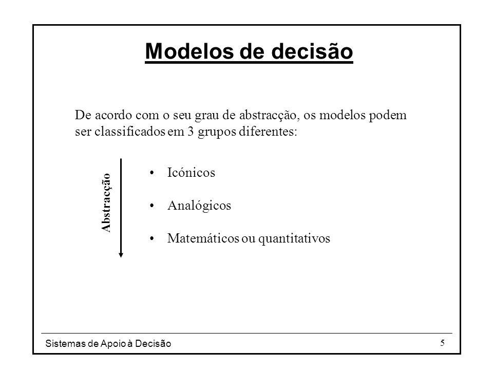 Sistemas de Apoio à Decisão 6 Modelos de decisão Icónicos - os menos abstractos - constituem uma réplica física do sistema, normalmente a uma escala diferente da original.