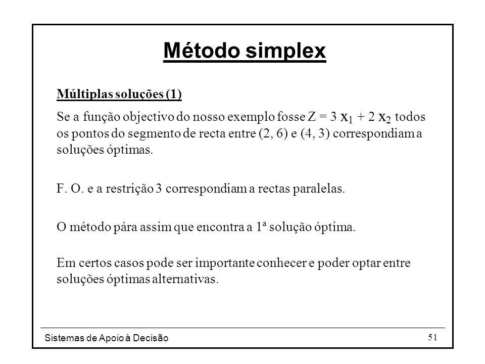 Sistemas de Apoio à Decisão 51 Múltiplas soluções (1) Se a função objectivo do nosso exemplo fosse Z = 3 x 1 + 2 x 2 todos os pontos do segmento de re