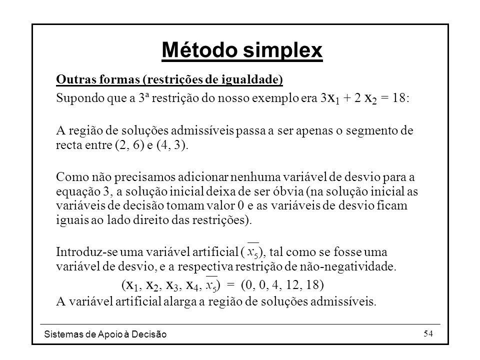 Sistemas de Apoio à Decisão 54 Outras formas (restrições de igualdade) Supondo que a 3ª restrição do nosso exemplo era 3 x 1 + 2 x 2 = 18: A região de