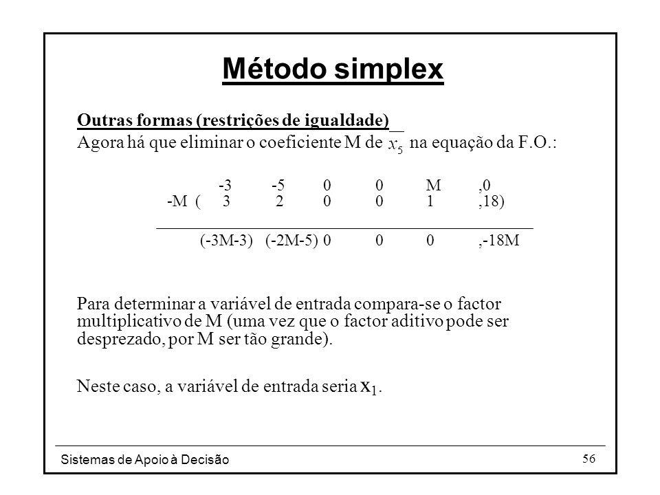 Sistemas de Apoio à Decisão 56 Outras formas (restrições de igualdade) Agora há que eliminar o coeficiente M de na equação da F.O.: -3 -500M,0 -M ( 3