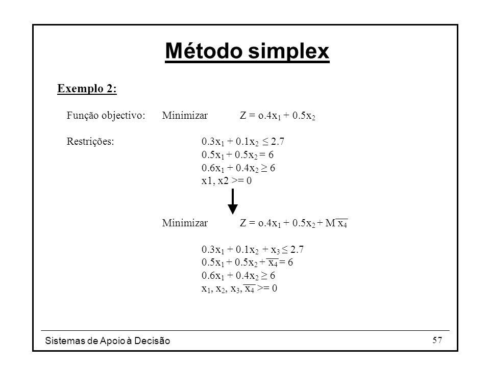 Sistemas de Apoio à Decisão 57 Exemplo 2: Função objectivo:MinimizarZ = o.4x 1 + 0.5x 2 Restrições:0.3x 1 + 0.1x 2 ≤ 2.7 0.5x 1 + 0.5x 2 = 6 0.6x 1 +