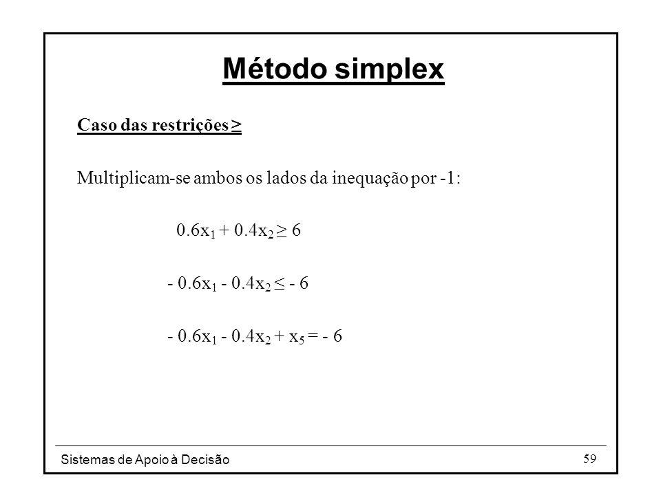 Sistemas de Apoio à Decisão 59 Caso das restrições ≥ Multiplicam-se ambos os lados da inequação por -1: 0.6x 1 + 0.4x 2 ≥ 6 - 0.6x 1 - 0.4x 2 ≤ - 6 -