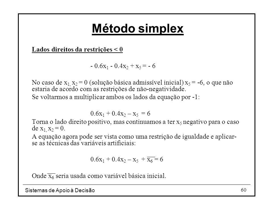 Sistemas de Apoio à Decisão 60 Lados direitos da restrições < 0 - 0.6x 1 - 0.4x 2 + x 5 = - 6 No caso de x 1, x 2 = 0 (solução básica admissível inici
