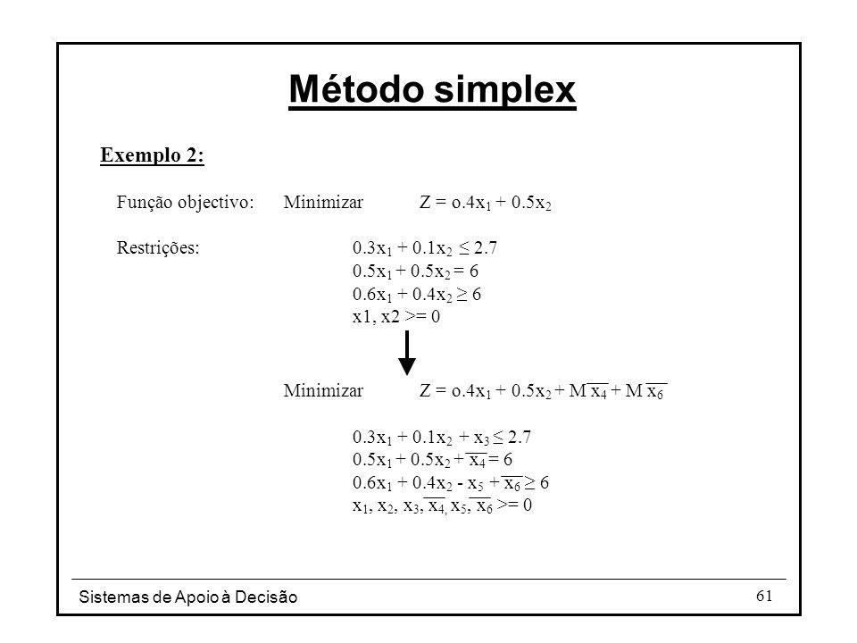 Sistemas de Apoio à Decisão 61 Exemplo 2: Função objectivo:MinimizarZ = o.4x 1 + 0.5x 2 Restrições:0.3x 1 + 0.1x 2 ≤ 2.7 0.5x 1 + 0.5x 2 = 6 0.6x 1 +