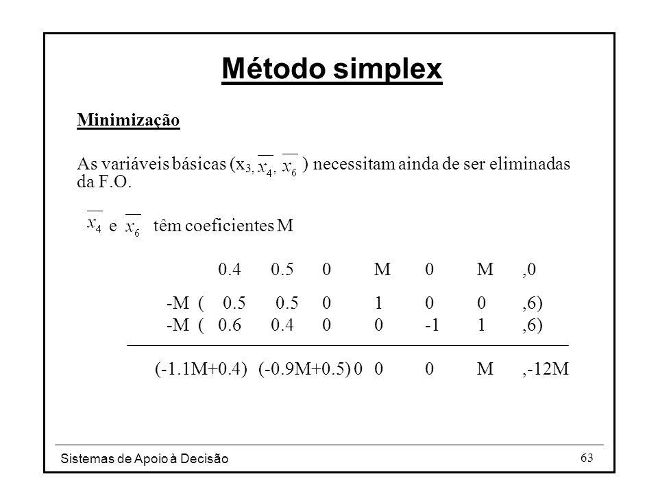 Sistemas de Apoio à Decisão 63 Minimização As variáveis básicas (x 3,, ) necessitam ainda de ser eliminadas da F.O. e têm coeficientes M 0.4 0.50M0M,0