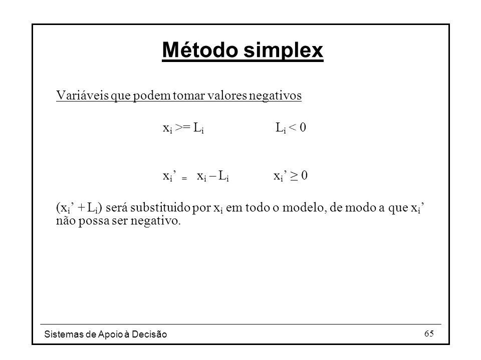 Sistemas de Apoio à Decisão 65 Variáveis que podem tomar valores negativos x i >= L i L i < 0 x i ' = x i – L i x i ' ≥ 0 (x i ' + L i ) será substitu