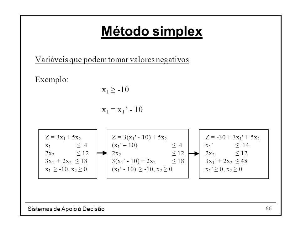 Sistemas de Apoio à Decisão 66 Variáveis que podem tomar valores negativos Exemplo: x 1 ≥ -10 x 1 = x 1 ' - 10 Método simplex Z = 3x 1 + 5x 2 x 1 ≤ 4