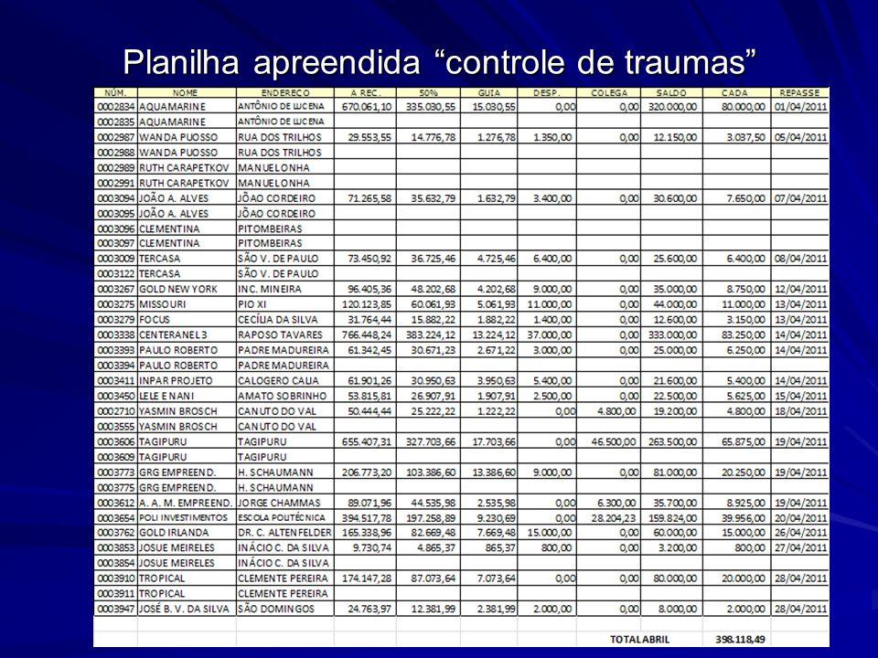 """Planilha apreendida """"controle de traumas"""""""