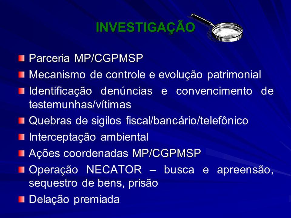 INVESTIGAÇÃO Parceria MP/CGPMSP Mecanismo de controle e evolução patrimonial Identificação denúncias e convencimento de testemunhas/vítimas Quebras de