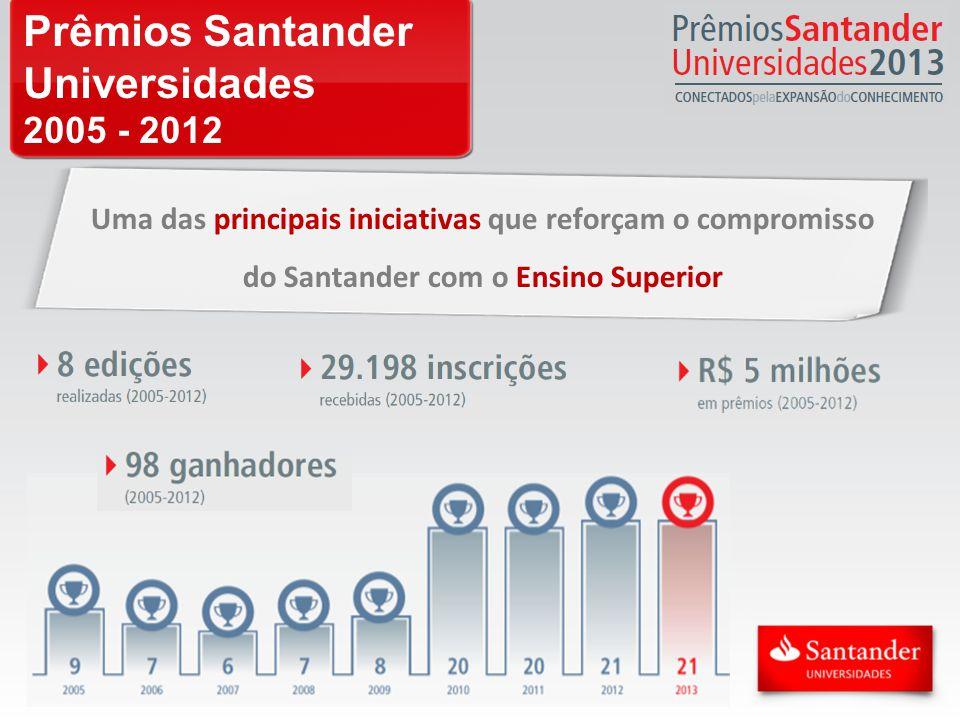 Prêmios Santander Universidades 2005 - 2012 Uma das principais iniciativas que reforçam o compromisso do Santander com o Ensino Superior