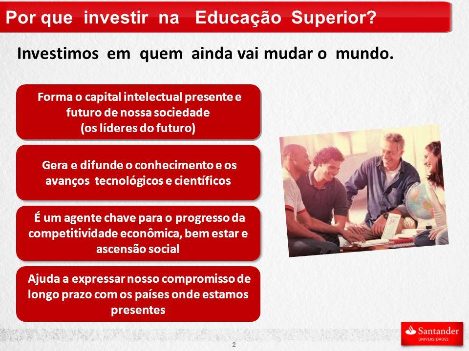 2 Por que investir na Educação Superior. Investimos em quem ainda vai mudar o mundo.