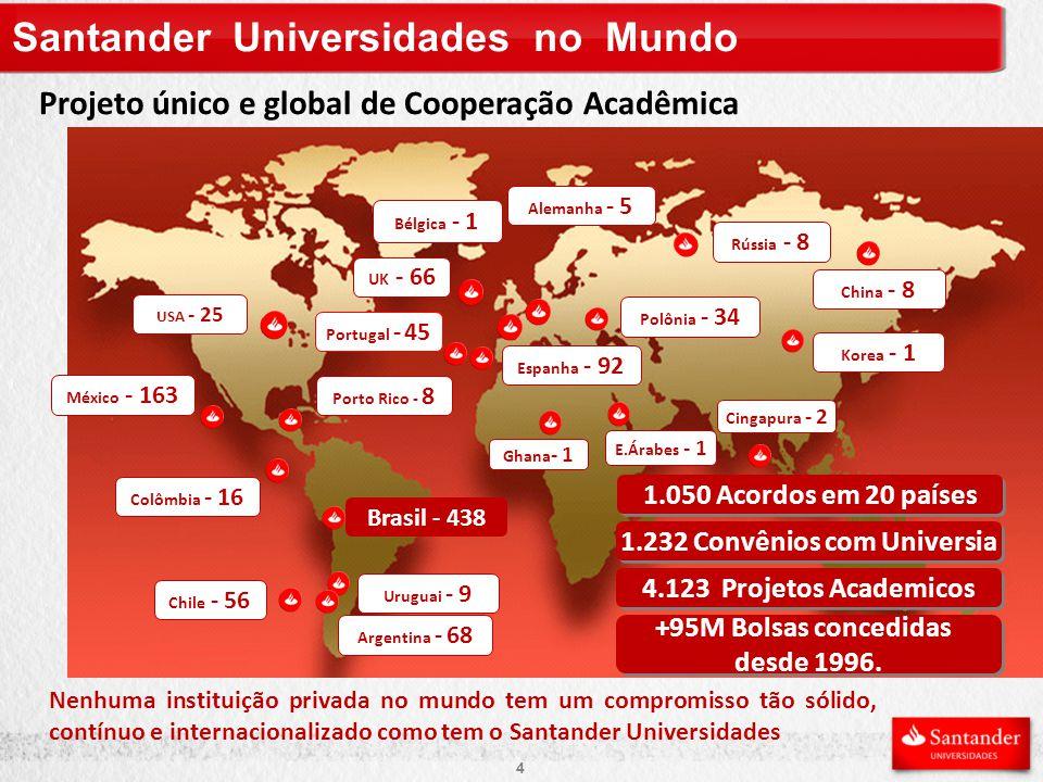 4 Santander Universidades no Mundo Espanha - 92 Rússia - 8 China - 8 Portugal - 45 USA - 25 México - 163 Colômbia - 16 Chile - 56 Brasil - 438 Uruguai - 9 Argentina - 68 Porto Rico - 8 Cingapura - 2 Alemanha - 5 Polônia - 34 UK - 66 Bélgica - 1 1.050 Acordos em 20 países 1.232 Convênios com Universia 4.123 Projetos Academicos +95M Bolsas concedidas desde 1996.
