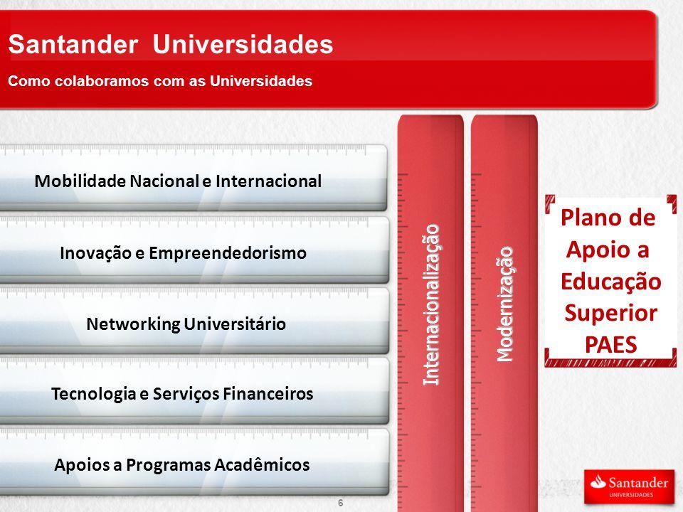 Santander Universidades Como colaboramos com as Universidades Mobilidade Nacional e Internacional Inovação e Empreendedorismo Networking Universitário Tecnologia e Serviços Financeiros Apoios a Programas Acadêmicos Internacionalização Modernização Plano de Apoio a Educação Superior PAES 6