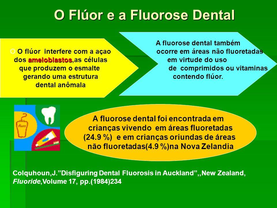Insegurança da Fluoretação da Água São conhecidos os efeitos da ingestão do flúor: fluorose dental e esquelética, lesões renais, mutações genéticas e câncer.