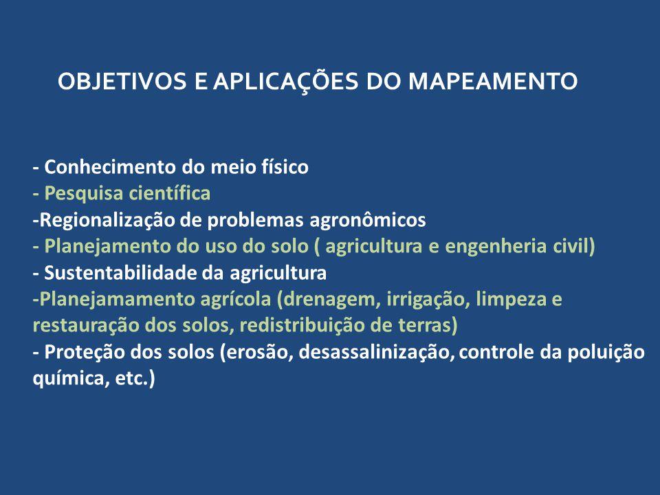 OBJETIVOS E APLICAÇÕES DO MAPEAMENTO - Conhecimento do meio físico - Pesquisa científica -Regionalização de problemas agronômicos - Planejamento do us