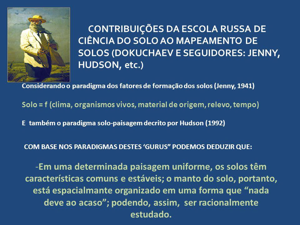 CONTRIBUIÇÕES DA ESCOLA RUSSA DE CIÊNCIA DO SOLO AO MAPEAMENTO DE SOLOS (DOKUCHAEV E SEGUIDORES: JENNY, HUDSON, etc.) Considerando o paradigma dos fat