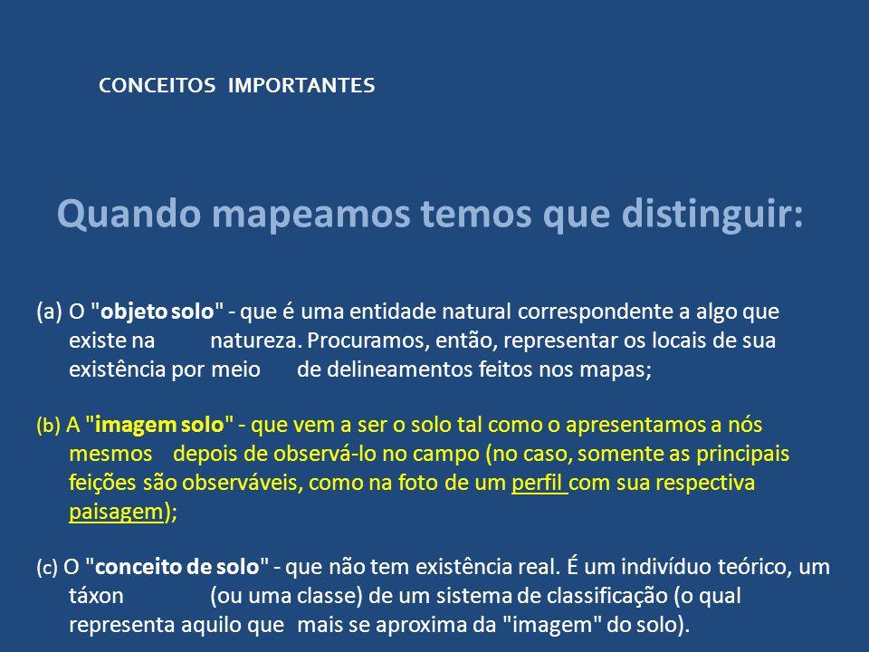 CONCEITOS IMPORTANTES Quando mapeamos temos que distinguir: (a)O