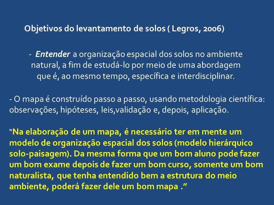 Objetivos do levantamento de solos ( Legros, 2006) - Entender a organização espacial dos solos no ambiente natural, a fim de estudá-lo por meio de uma