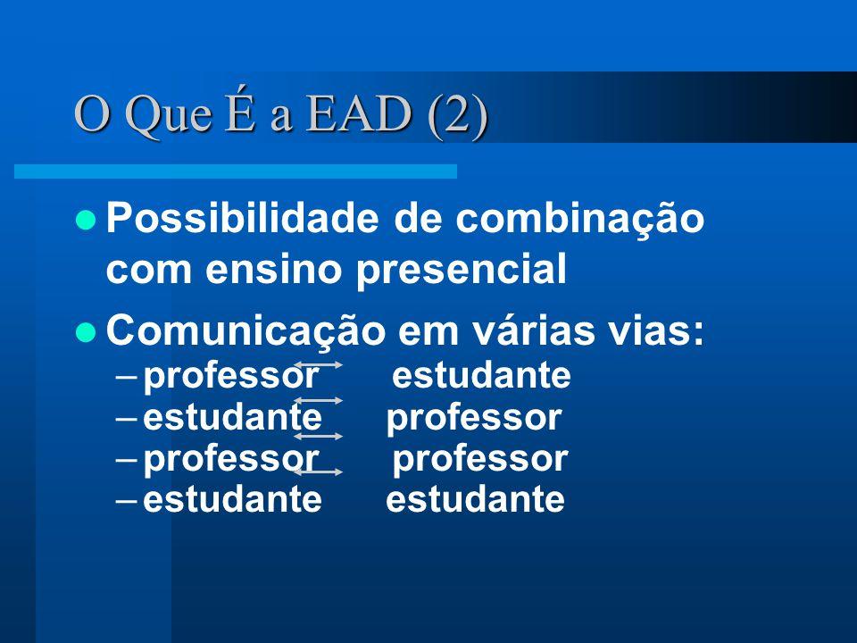 O Que É a EAD (2) Possibilidade de combinação com ensino presencial Comunicação em várias vias: –professor estudante –estudante professor –professor professor –estudante estudante