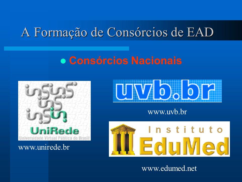 A Formação de Consórcios de EAD Consórcios Nacionais www.unirede.br www.uvb.br www.edumed.net