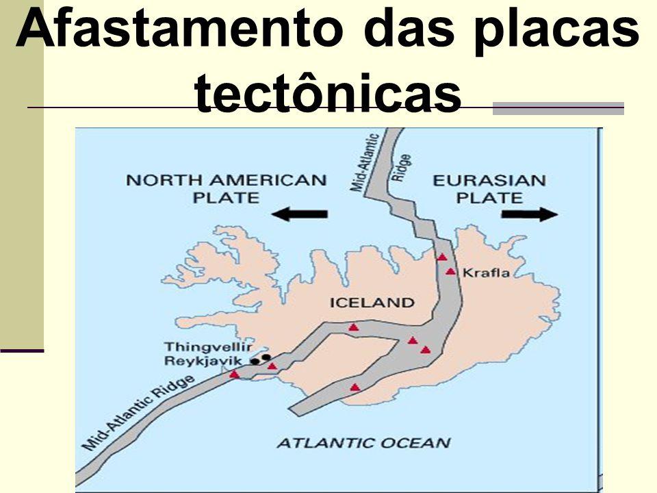 Afastamento das placas tectônicas