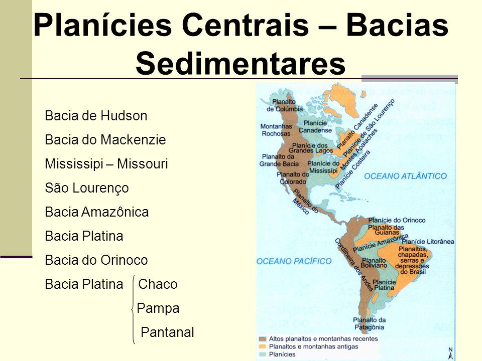 Bacia de Hudson Bacia do Mackenzie Mississipi – Missouri São Lourenço Bacia Amazônica Bacia Platina Bacia do Orinoco Bacia Platina Chaco Pampa Pantanal Planícies Centrais – Bacias Sedimentares