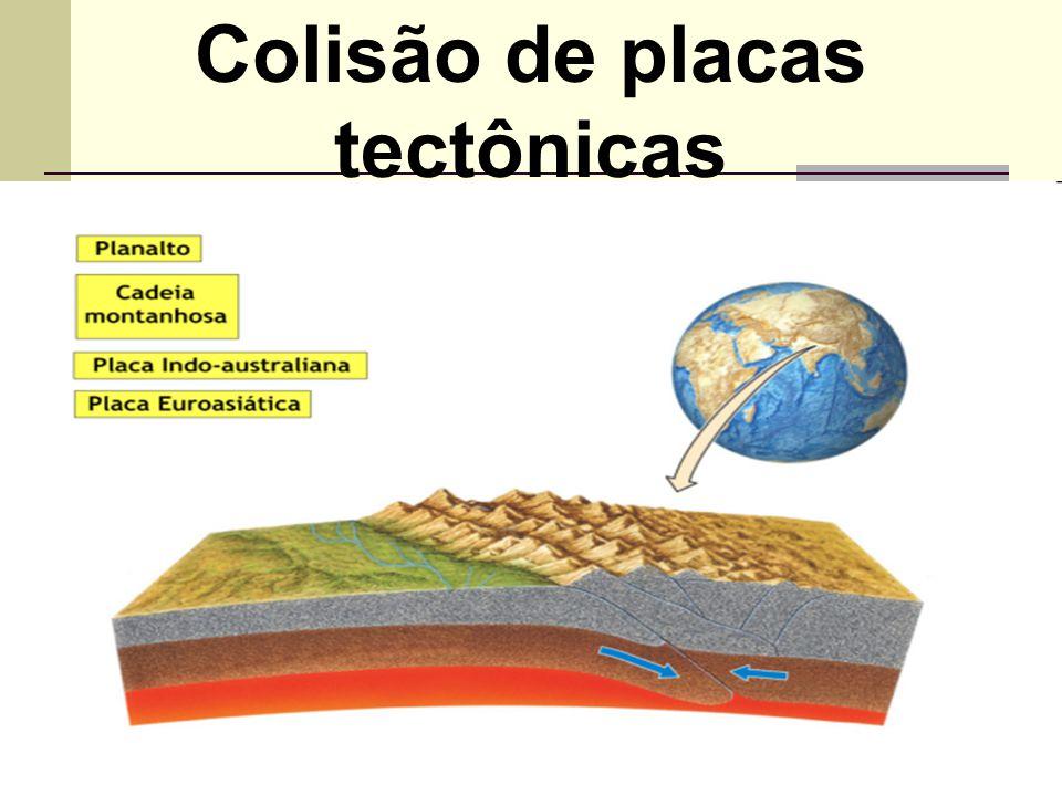Colisão de placas tectônicas