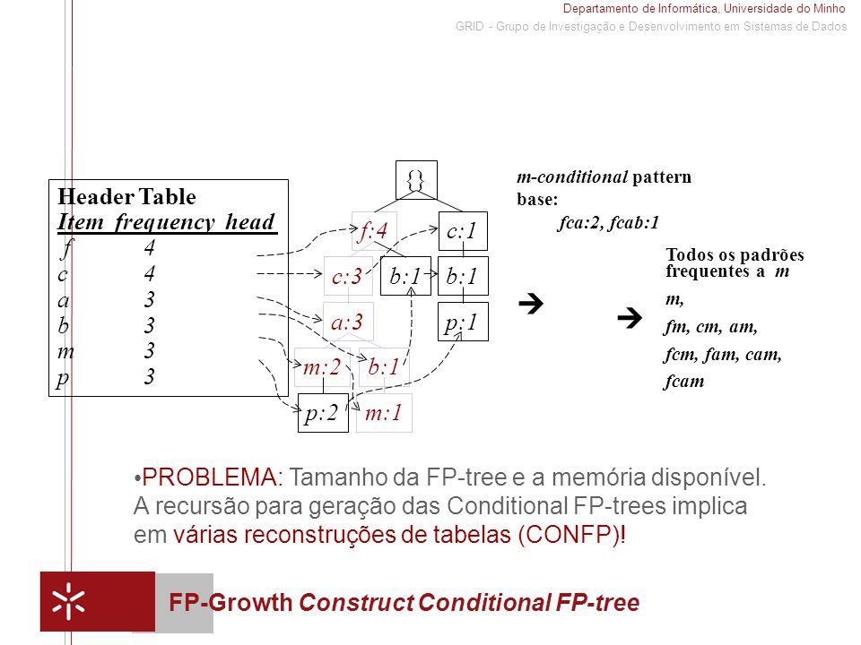 Departamento de Informática, Universidade do Minho 1 GRID - Grupo de Investigação e Desenvolvimento em Sistemas de Dados FP-Growth Construct Conditional FP-tree m-conditional pattern base: fca:2, fcab:1 Todos os padrões frequentes a m m, fm, cm, am, fcm, fam, cam, fcam   {} f:4c:1 b:1 p:1 b:1c:3 a:3 b:1m:2 p:2m:1 Header Table Item frequency head f4 c4 a3 b3 m3 p3 PROBLEMA: Tamanho da FP-tree e a memória disponível.