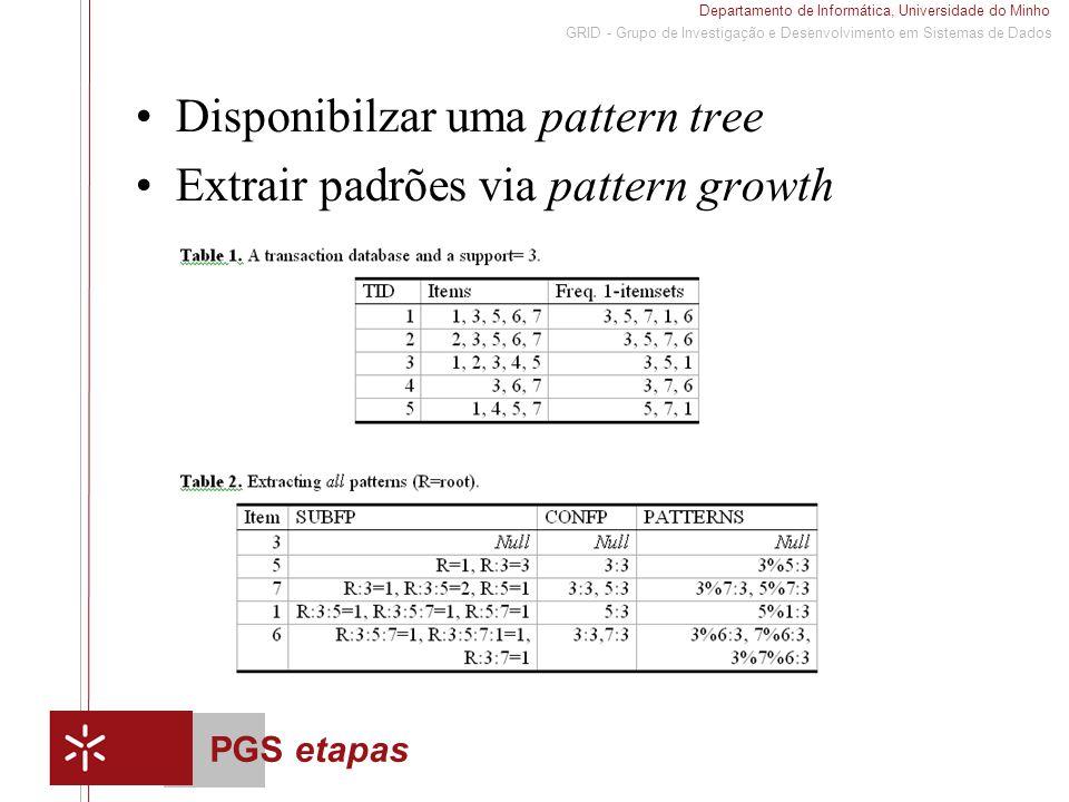 Departamento de Informática, Universidade do Minho 1 GRID - Grupo de Investigação e Desenvolvimento em Sistemas de Dados PGS etapas Disponibilzar uma pattern tree Extrair padrões via pattern growth