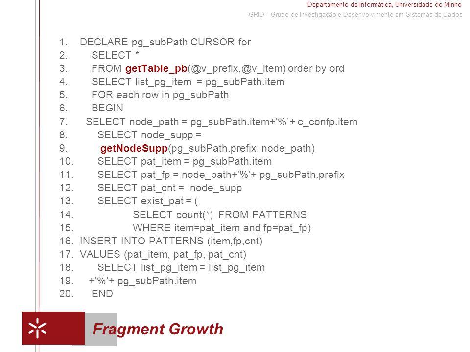 Departamento de Informática, Universidade do Minho 1 GRID - Grupo de Investigação e Desenvolvimento em Sistemas de Dados Fragment Growth 1.