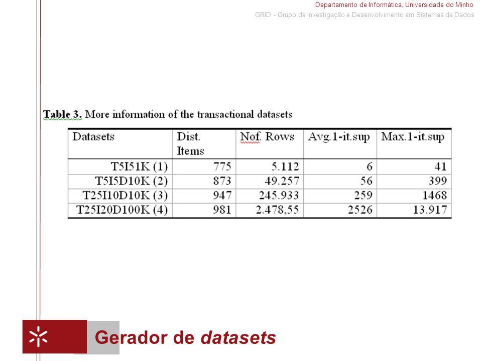 Departamento de Informática, Universidade do Minho 1 GRID - Grupo de Investigação e Desenvolvimento em Sistemas de Dados Gerador de datasets