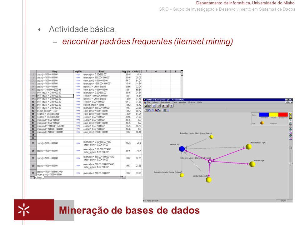 Departamento de Informática, Universidade do Minho 1 GRID - Grupo de Investigação e Desenvolvimento em Sistemas de Dados Mineração de bases de dados Actividade básica, – encontrar padrões frequentes (itemset mining)