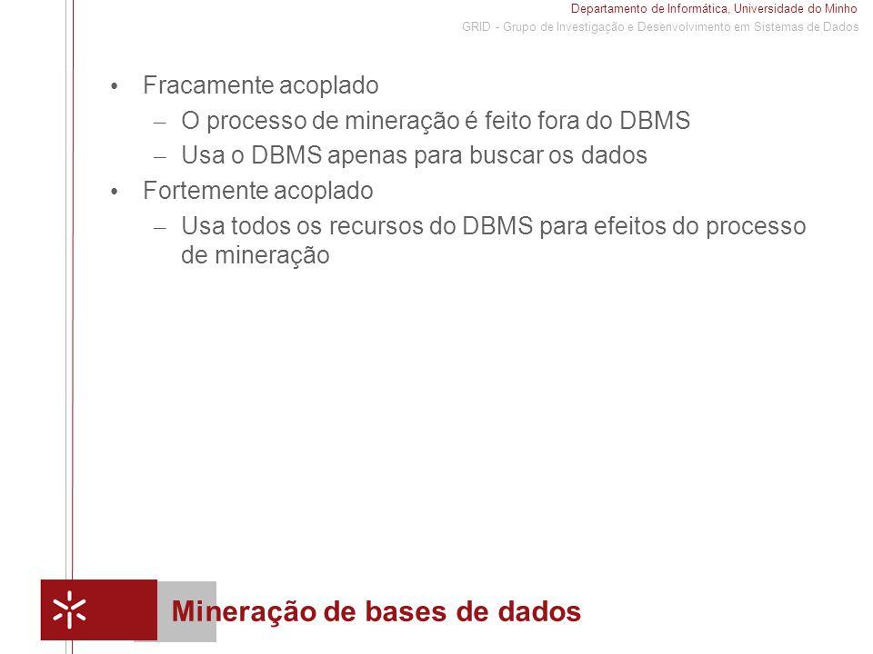 Departamento de Informática, Universidade do Minho 1 GRID - Grupo de Investigação e Desenvolvimento em Sistemas de Dados Mineração de bases de dados Fracamente acoplado – O processo de mineração é feito fora do DBMS – Usa o DBMS apenas para buscar os dados Fortemente acoplado – Usa todos os recursos do DBMS para efeitos do processo de mineração