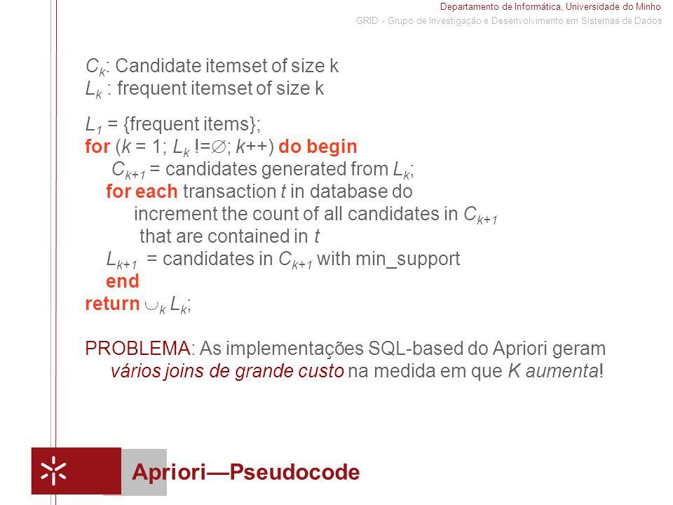 Departamento de Informática, Universidade do Minho 1 GRID - Grupo de Investigação e Desenvolvimento em Sistemas de Dados Apriori—Pseudocode C k : Candidate itemset of size k L k : frequent itemset of size k L 1 = {frequent items}; for (k = 1; L k !=  ; k++) do begin C k+1 = candidates generated from L k ; for each transaction t in database do increment the count of all candidates in C k+1 that are contained in t L k+1 = candidates in C k+1 with min_support end return  k L k ; PROBLEMA: As implementações SQL-based do Apriori geram vários joins de grande custo na medida em que K aumenta!